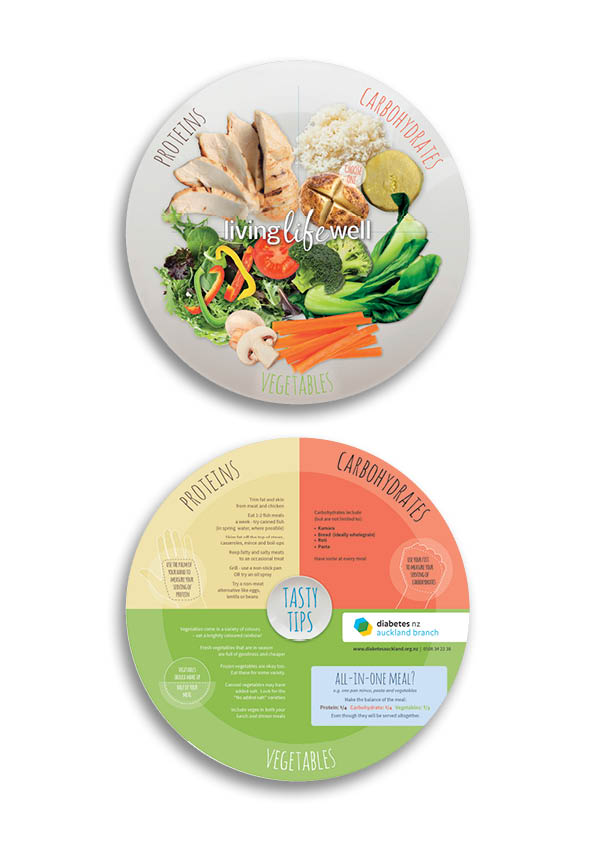 Diabetes NZ Auckland healthy plate with portion sizes and tasty tips